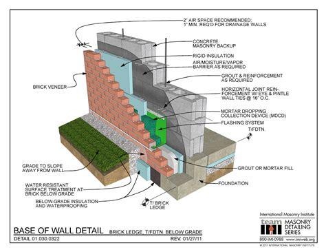01.030.0322: Base of Wall Detail   Brick Ledge, T/FDTN ...