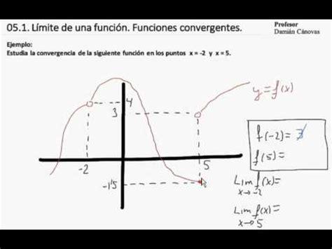05 1 Ejemplo límite de una función. Función convergente ...