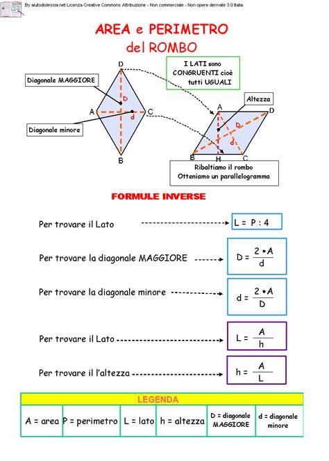 06. Area e Perimetro del rombo 2 | Matematica scuola media ...