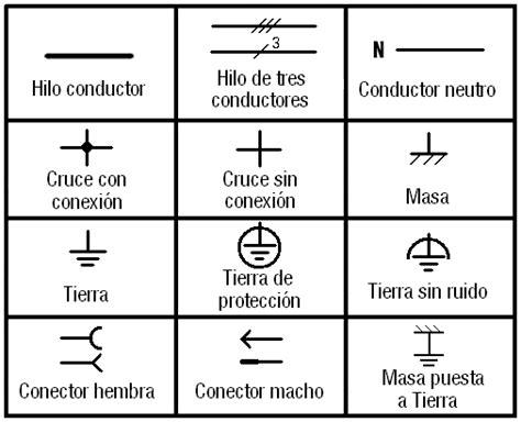 1.2.  Simbología eléctrica y electrónica. | RGFM03 ...