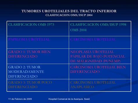 1 Tumores Uroteliales Del Tracto Inferior