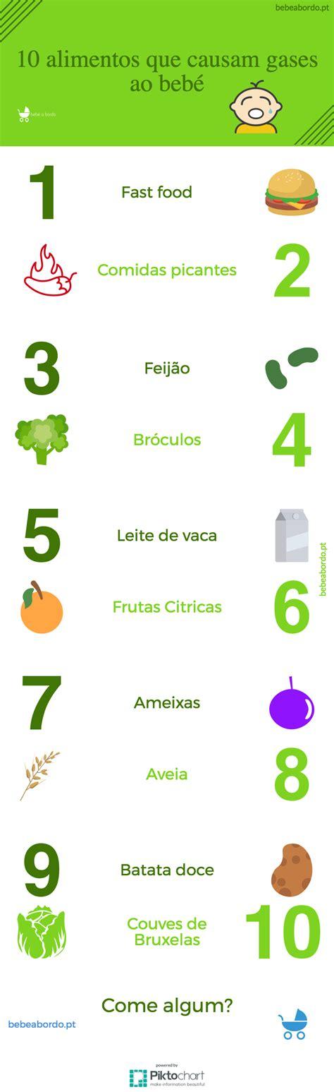 10 alimentos que causam gases ao bebé, come algum mãe ...