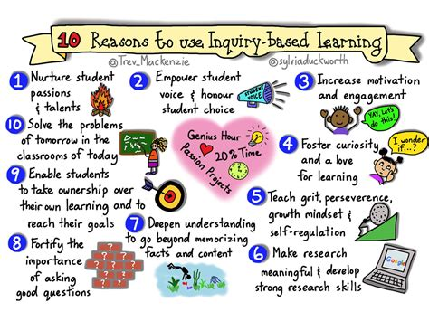 10 Benefits Of Inquiry Based Learning   TeachThought PD