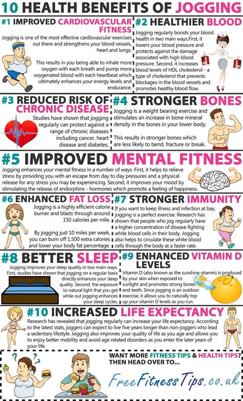 10 Health Benefits Of Jogging | Tips for healthy living ...