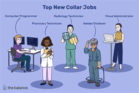 10 High Paying Jobs You Can Get Without a College Degree