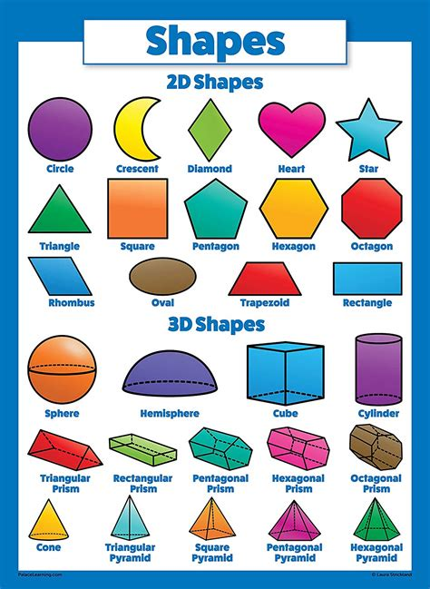 10 Large Laminated Math Posters for Kids   Multiplication ...