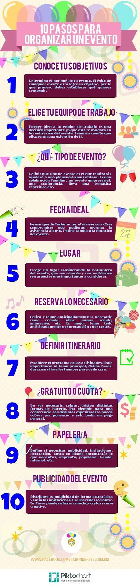 10 pasos para organizar un evento   Organizacion de ...