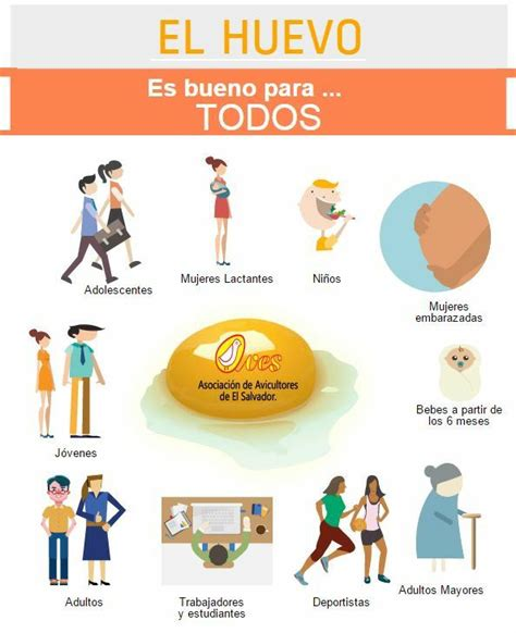 1000+ images about Beneficios Huevo on Pinterest