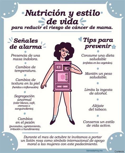 12 factores de riesgo de cáncer de mama que te ...