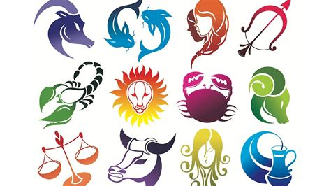 12 Zodiac Signs & What They Mean | Astrology Charts   YouTube