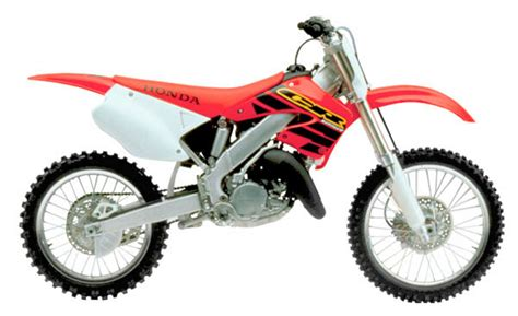 125 Dirt Bike for Sale, buying pitbikes for riders of all ...