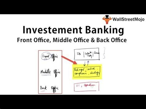 13. Investment Banking   Front Office vs Middle Office vs ...