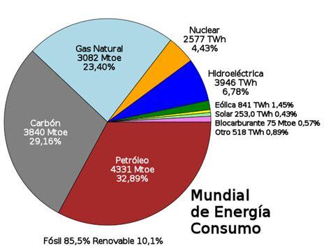 14 Ventajas y Desventajas de la Energía Nuclear   Lifeder