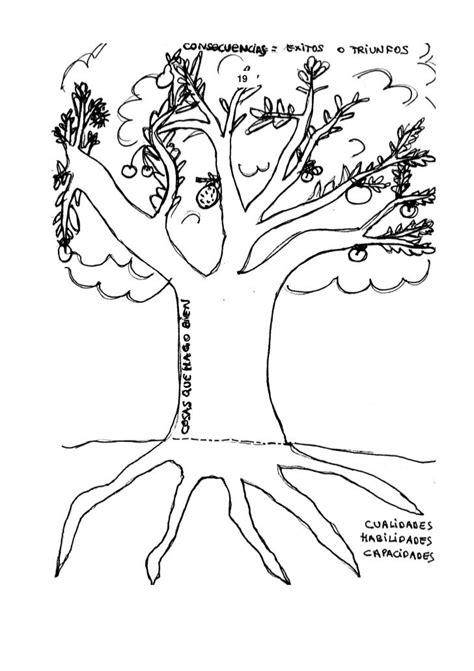 16 actividades de autoestima | Autoestima para niños ...