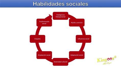 16. COMPETENCIAS BLANDAS: HABILIDADES SOCIALES   YouTube