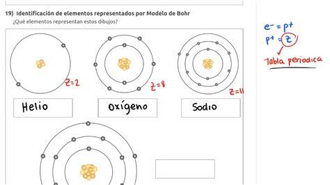 19  Identificación de3 elementos representados por el ...