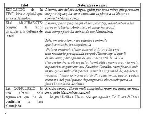 2.2.1 El text argumentatiu   CATALÀ PACFGS
