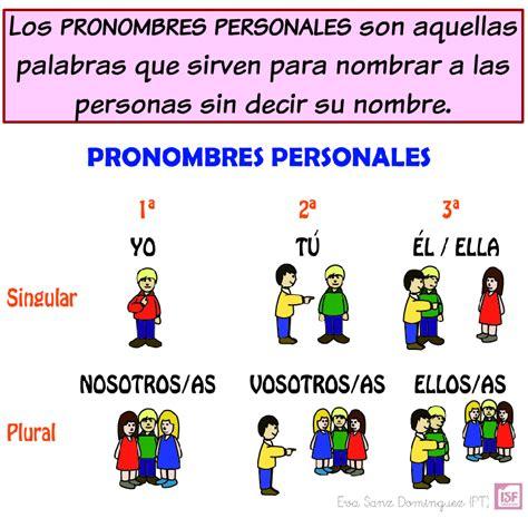 2º B  Eunate : Los pronombres personales