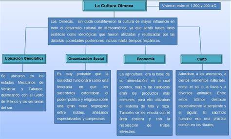 2. La Cultura Olmeca   Plumas en el Sol