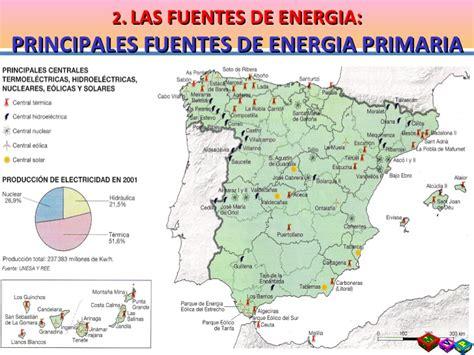 2. las fuentes de energia