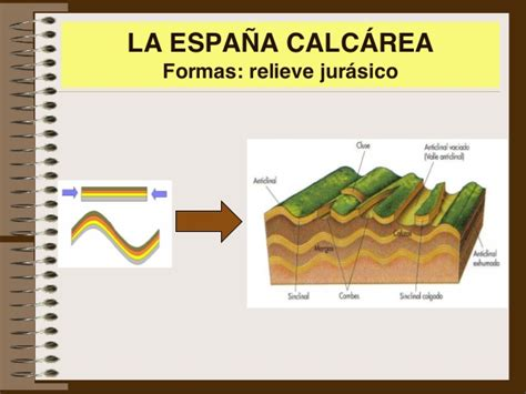 2 tema 2 el relieve español