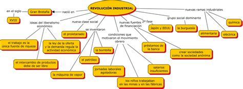 20.Raquel Moya Quintero  Revolución Industrial
