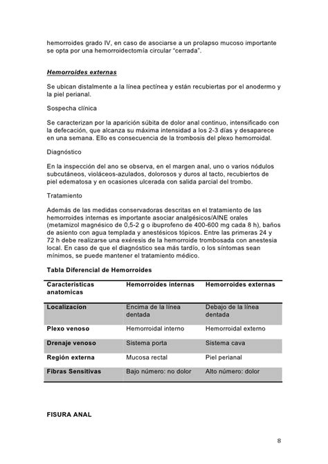 2012 06 14  Patología anorrectal  doc