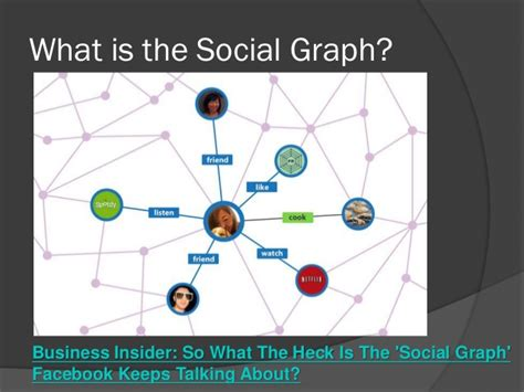 20140505   Victor Gau   R to access the social graph from ...