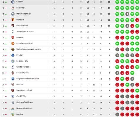 2017 18 France 1 League Table Standing Result And Form ...