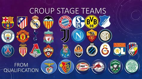 2018 2019 UEFA CHAMPIONS LEAGUE ALL TEAMS   All stages ...