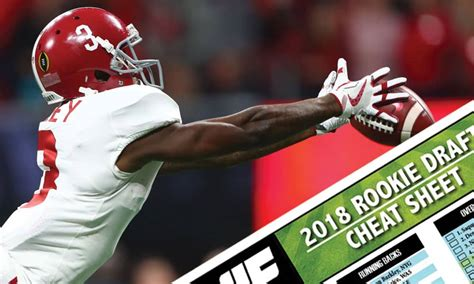 2018 Rookie Draft Cheat Sheet   Dynasty Rookie Draft Rankings