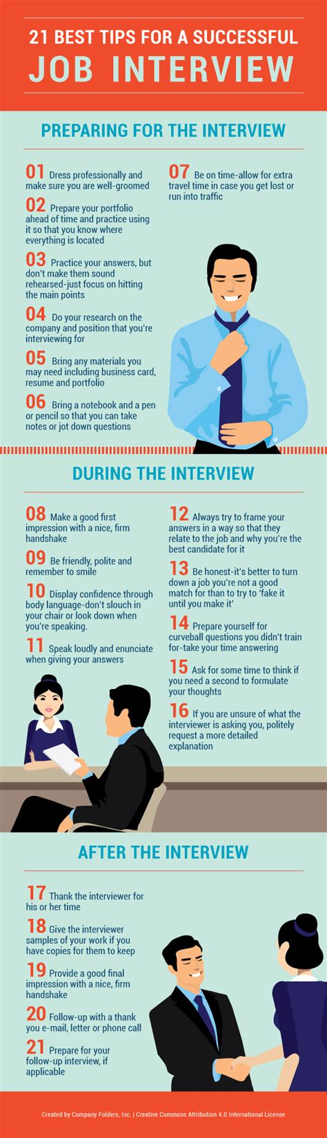 21 Tips for a Successful Job Interview [Infographic]The ...