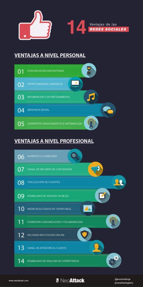 23 Desventajas y Ventajas de las Redes Sociales en 2017