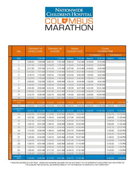 25 Free Marathon Pace Charts  + Half Marathon Pace Chart