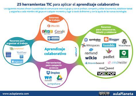 25 herramientas TIC para aplicar el aprendizaje ...