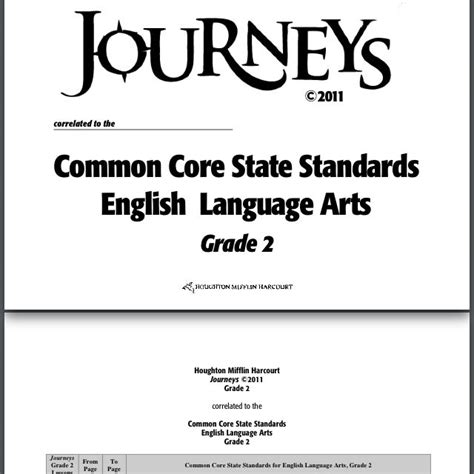 2nd grade common core standards to follow Journey s ...