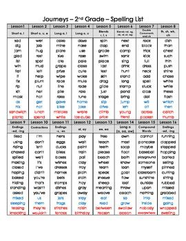 2nd Grade Journeys Master Spelling List 2012   3 different ...