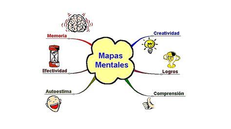 3 Ejemplos de mapas mentales