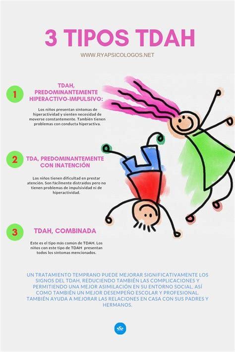 3 tipos de TDAH   #Actividadesparaniños #Crianzadeloshijos ...