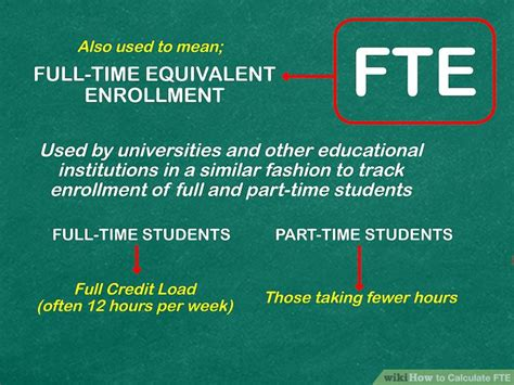 3 Ways to Calculate FTE   wikiHow