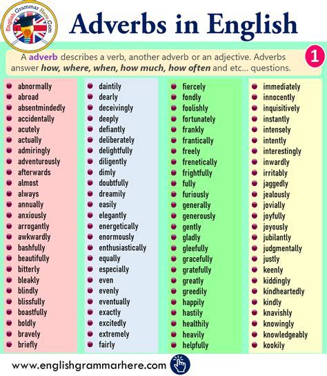 +300 Adverbs List in English   English Grammar Here