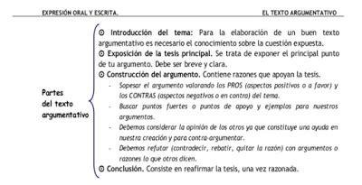 4º DE PRIMARIA CSA: TEXTOS ARGUMENTATIVOS