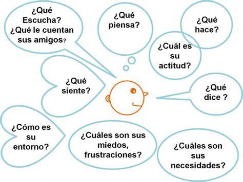 4 emocionales blogs para educar la #Empatía y la # ...