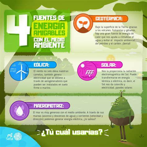 4 fuentes de energía amigables con el medio ambiente | Mi ...