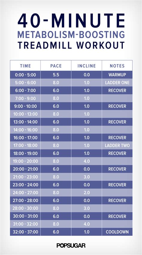 40 Minute Treadmill Workout With Intervals | POPSUGAR Fitness