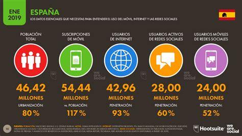 43 millones de españoles ya tienen acceso a Internet, 4 ...