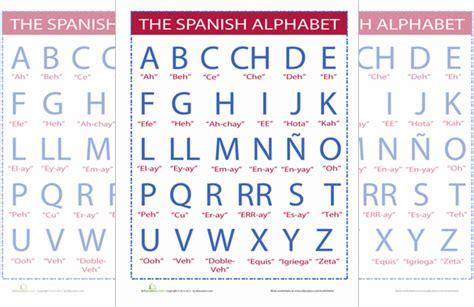 5+ Best Spanish Alphabet Letters & Designs | Free ...