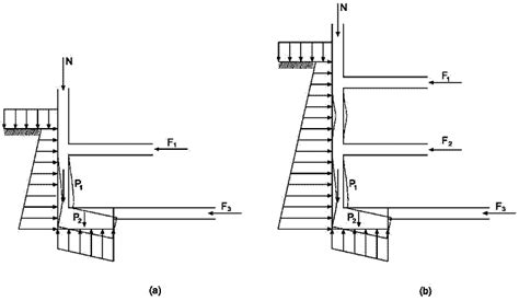5 Muros de Sótano. : Notas Ingeniero Civil