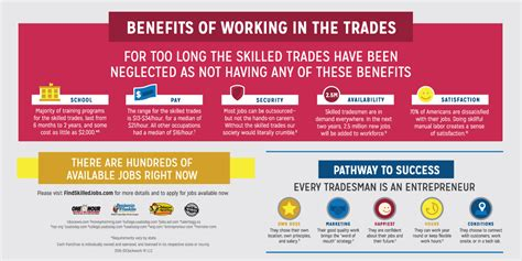 5 Myths About Skilled Trade Jobs | Ben Franklin Plumbing ...