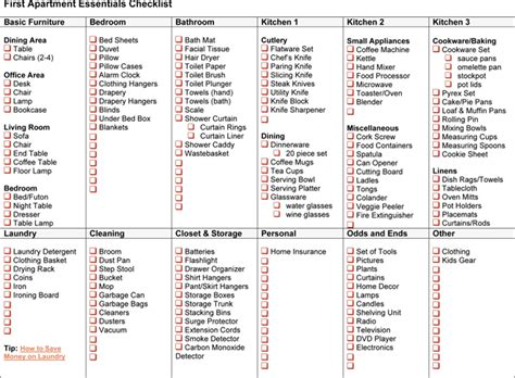 5+ Printable First Apartment Checklists in Word Excel & PDF